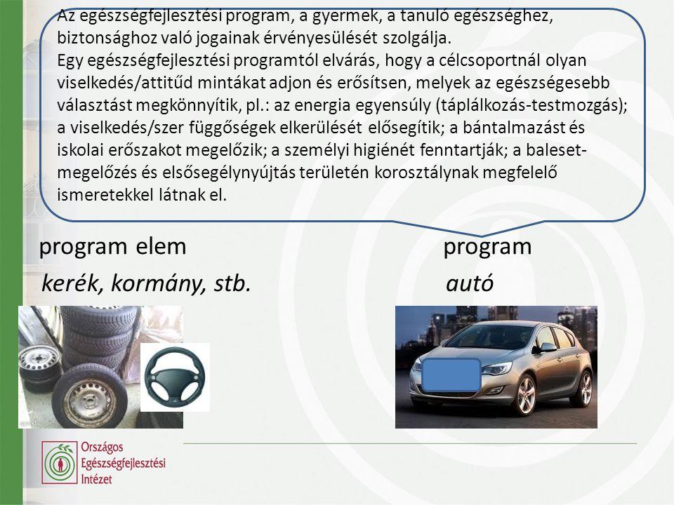 program elem program kerék, kormány, stb. autó