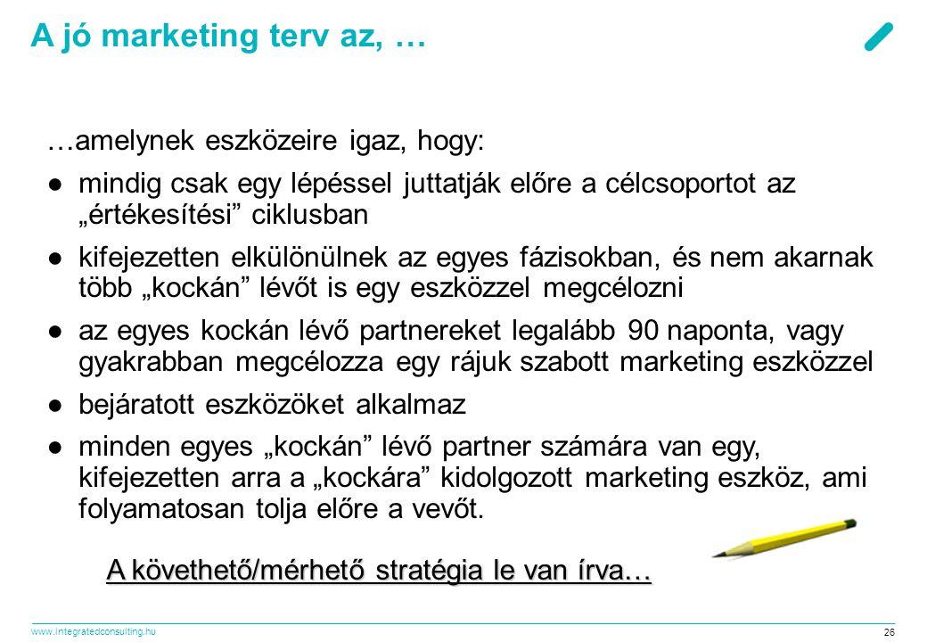 A jó marketing terv az, … …amelynek eszközeire igaz, hogy: