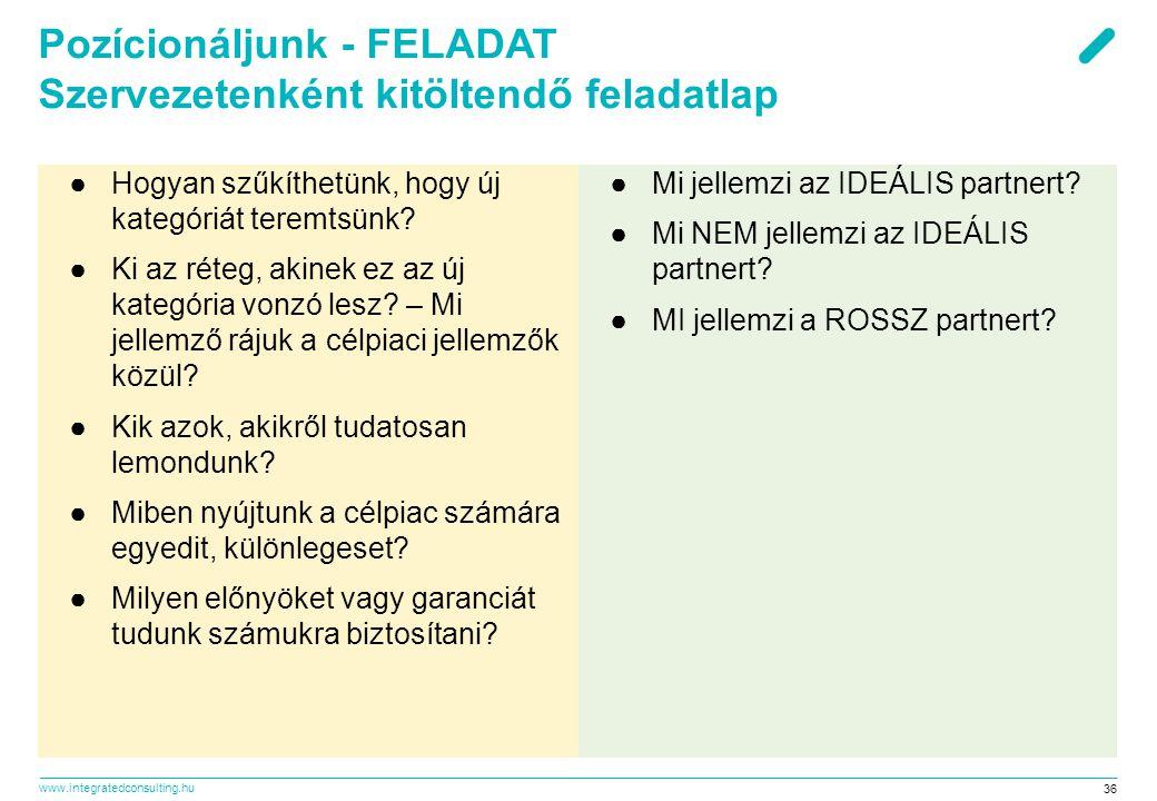 Pozícionáljunk - FELADAT Szervezetenként kitöltendő feladatlap