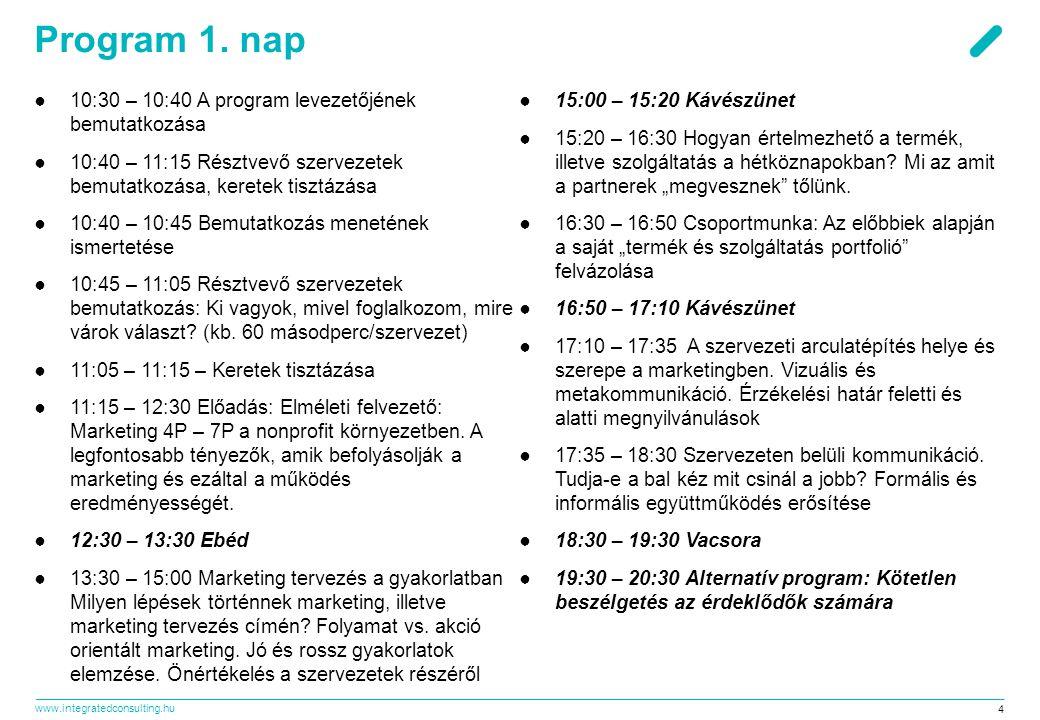 Program 1. nap 10:30 – 10:40 A program levezetőjének bemutatkozása