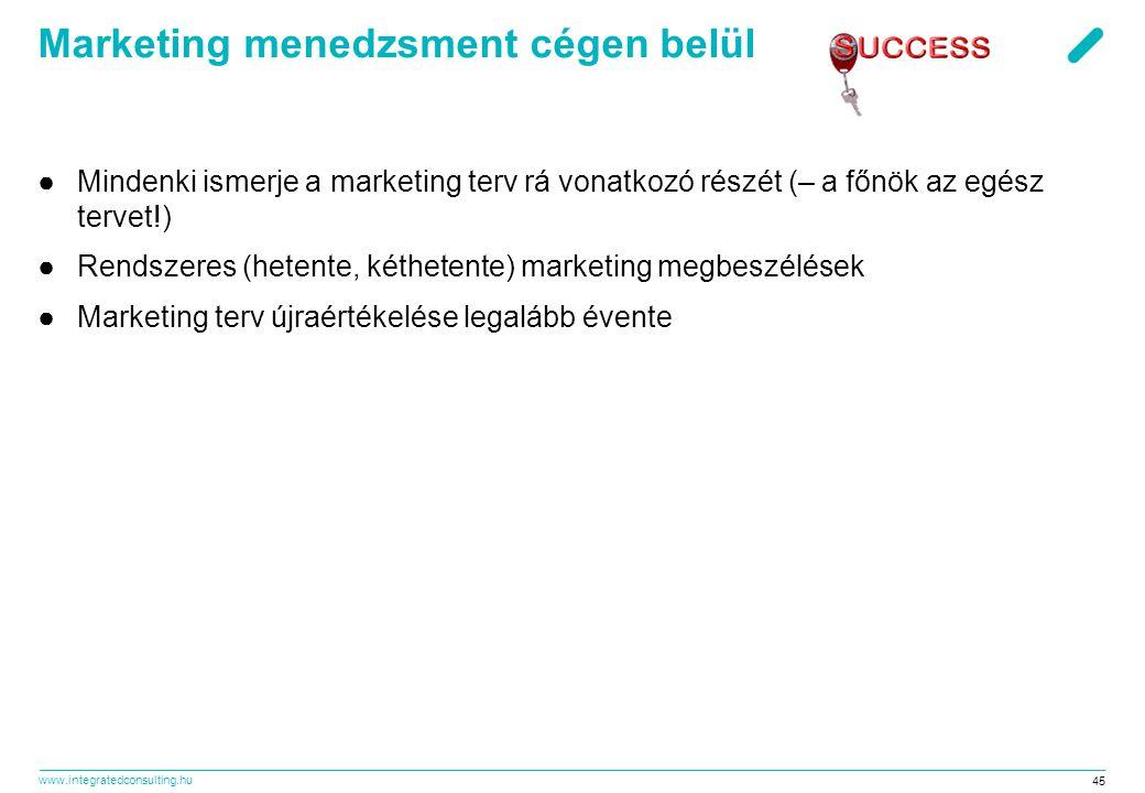 Marketing menedzsment cégen belül