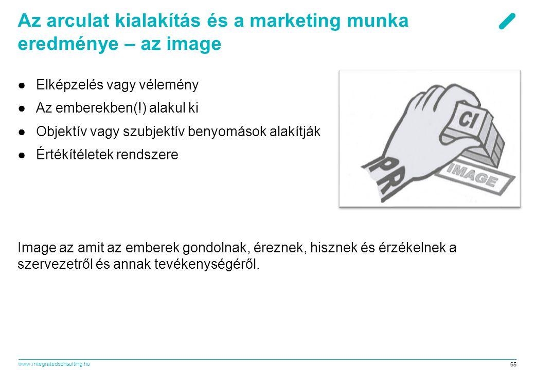 Az arculat kialakítás és a marketing munka eredménye – az image