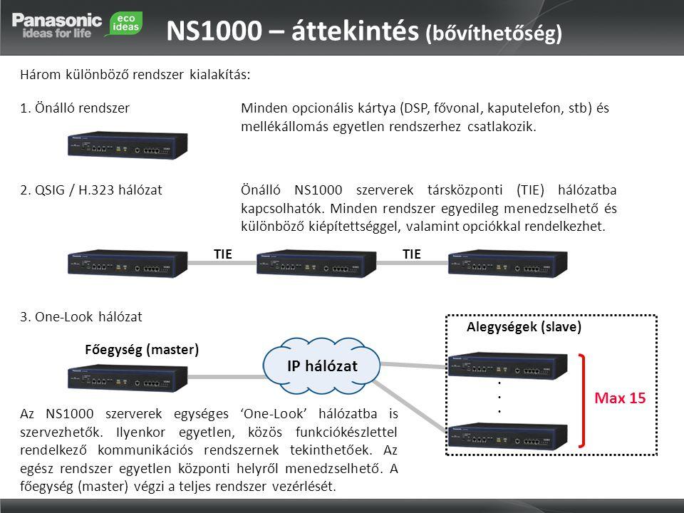 NS1000 – áttekintés (bővíthetőség)