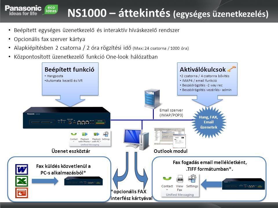 NS1000 – áttekintés (egységes üzenetkezelés)