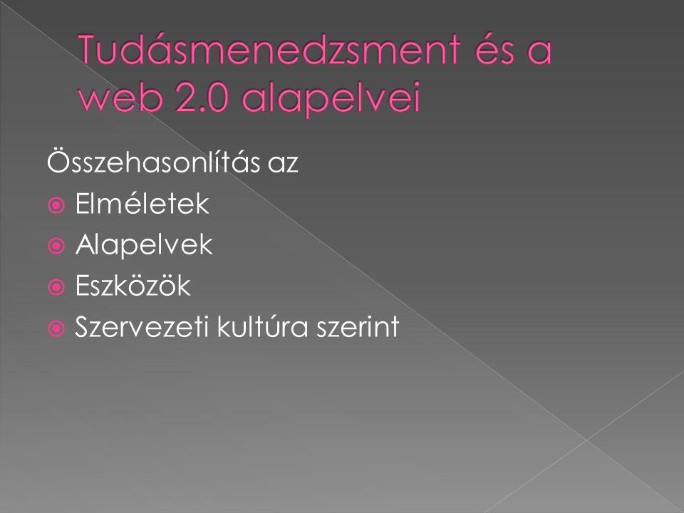 Tudásmenedzsment és a web 2.0 alapelvei