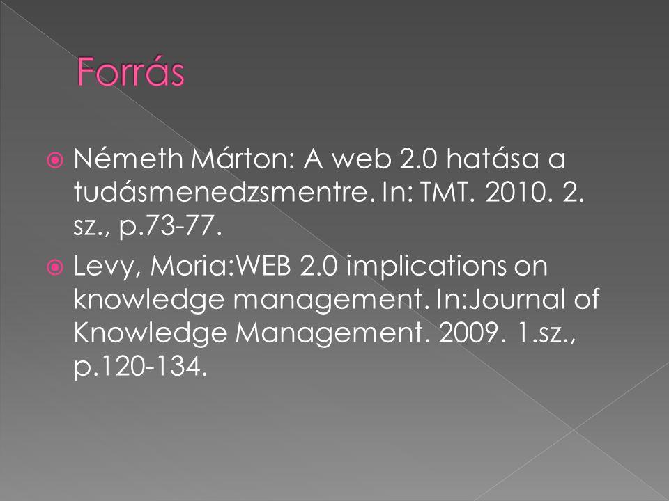 Forrás Németh Márton: A web 2.0 hatása a tudásmenedzsmentre. In: TMT. 2010. 2. sz., p.73-77.
