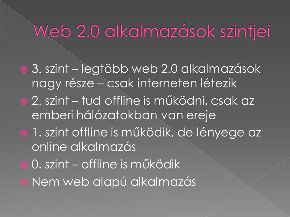 Web 2.0 alkalmazások szintjei