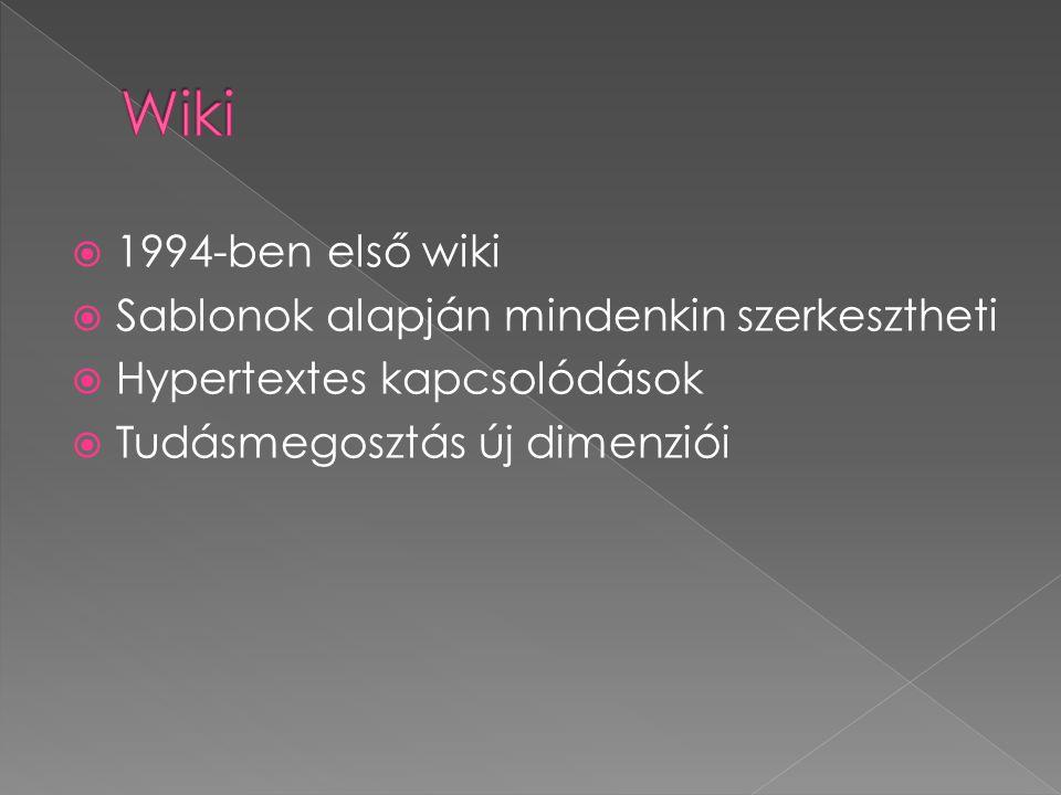 Wiki 1994-ben első wiki Sablonok alapján mindenkin szerkesztheti