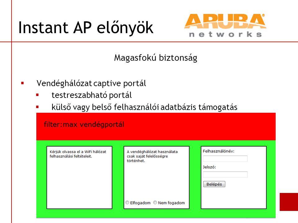 Instant AP előnyök Magasfokú biztonság Vendéghálózat captive portál