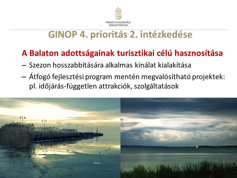 GINOP 4. prioritás 2. intézkedése