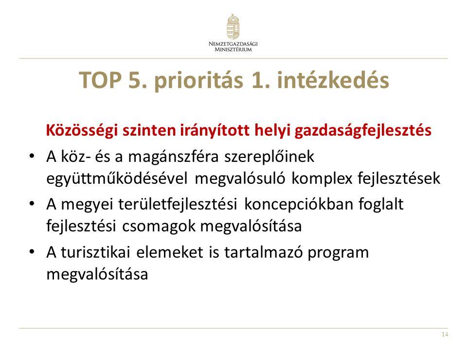 TOP 5. prioritás 1. intézkedés