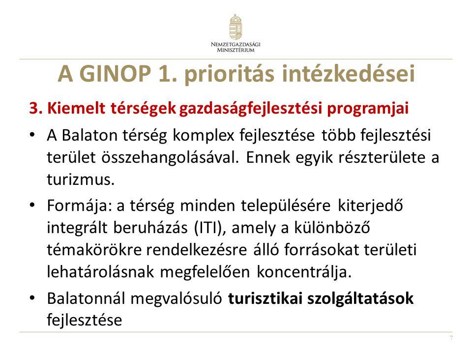 A GINOP 1. prioritás intézkedései
