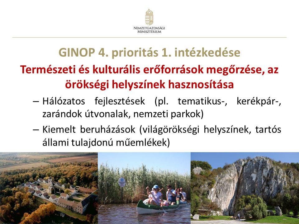 GINOP 4. prioritás 1. intézkedése