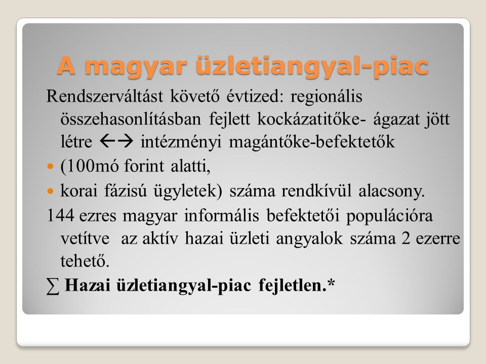 A magyar üzletiangyal-piac