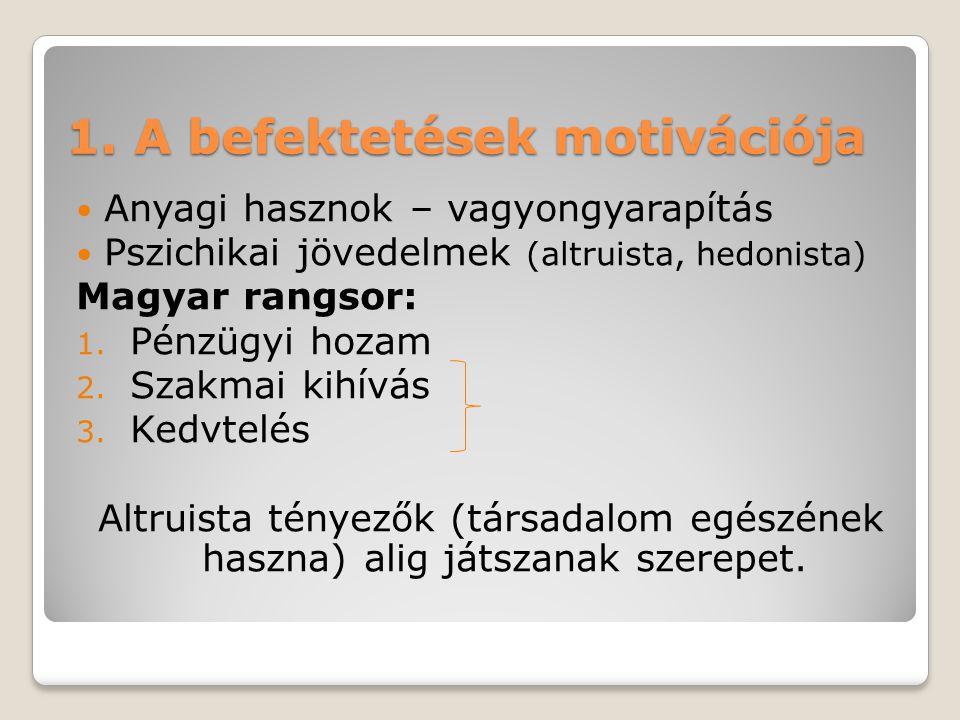 1. A befektetések motivációja