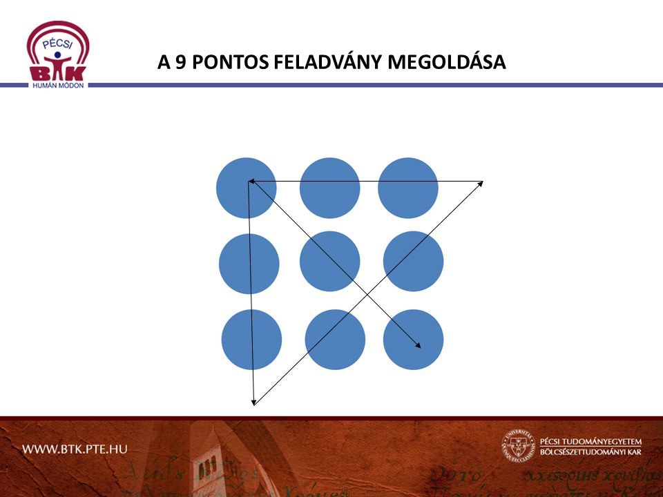 A 9 PONTOS FELADVÁNY MEGOLDÁSA
