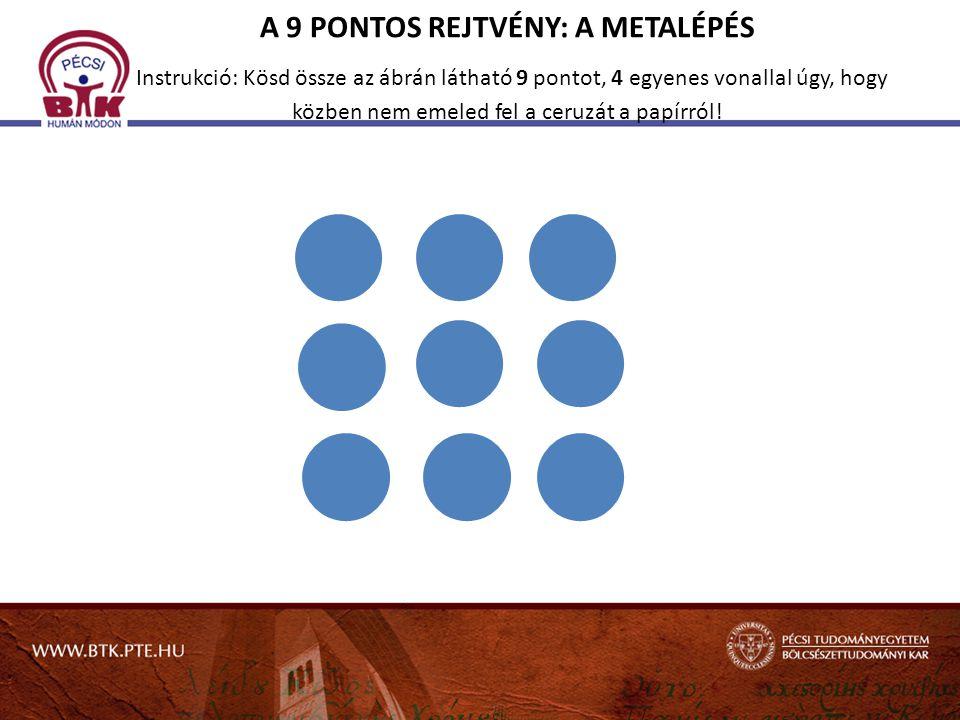A 9 PONTOS REJTVÉNY: A METALÉPÉS Instrukció: Kösd össze az ábrán látható 9 pontot, 4 egyenes vonallal úgy, hogy közben nem emeled fel a ceruzát a papírról!