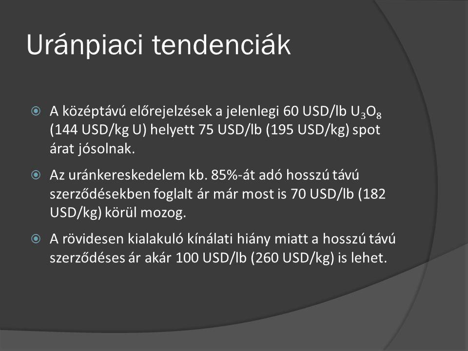 Uránpiaci tendenciák A középtávú előrejelzések a jelenlegi 60 USD/lb U3O8 (144 USD/kg U) helyett 75 USD/lb (195 USD/kg) spot árat jósolnak.