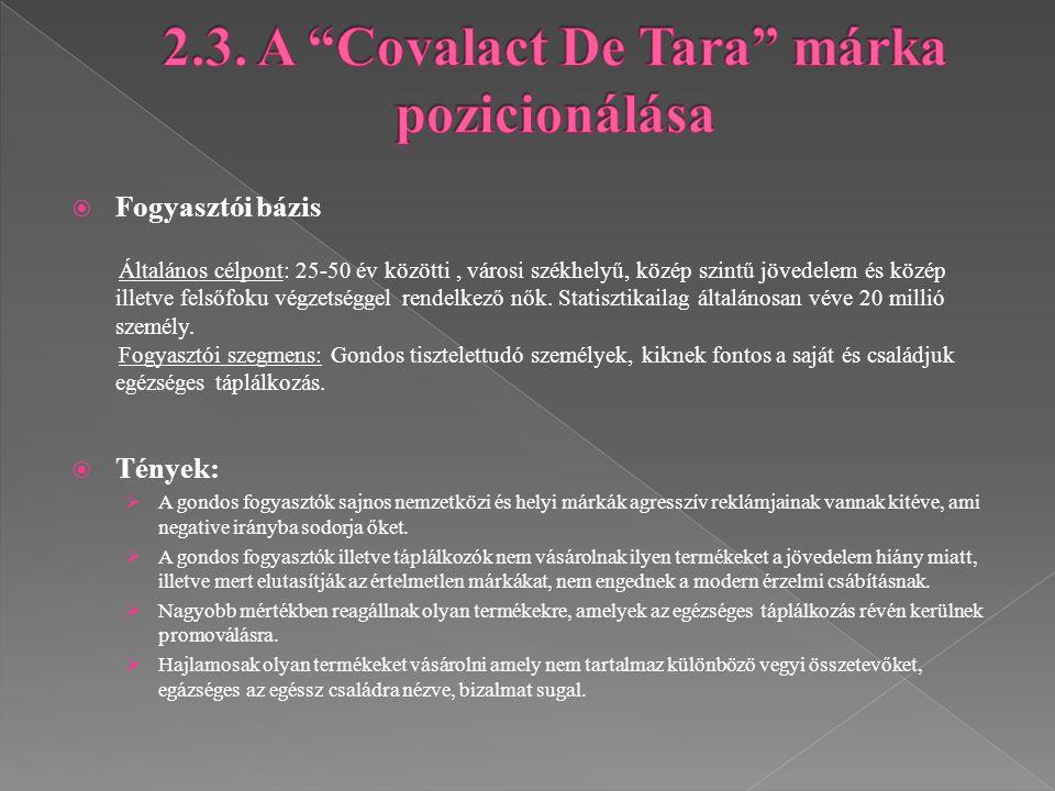 2.3. A Covalact De Tara márka pozicionálása