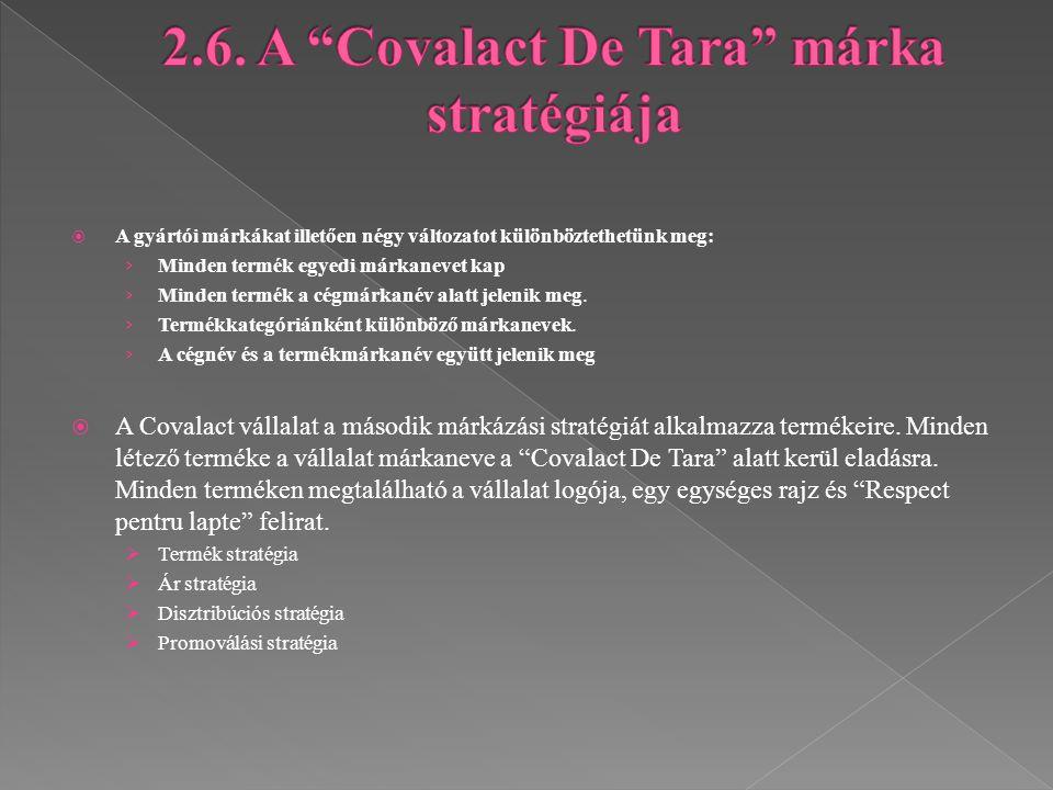 2.6. A Covalact De Tara márka stratégiája