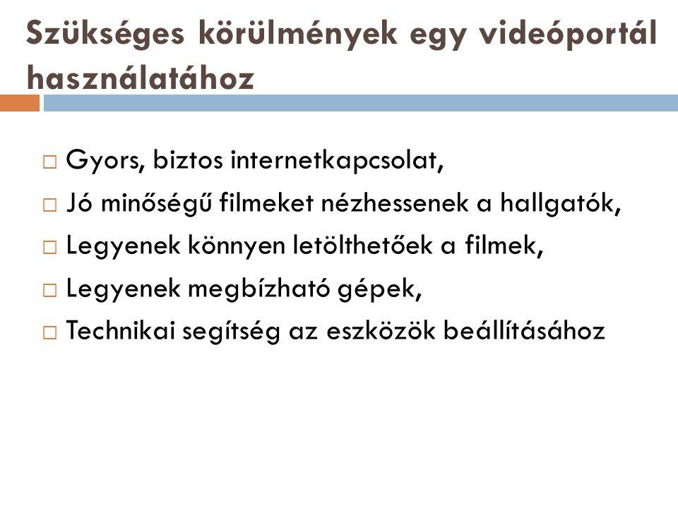 Szükséges körülmények egy videóportál használatához