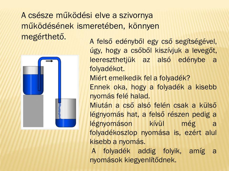 A csésze működési elve a szivornya működésének ismeretében, könnyen megérthető.