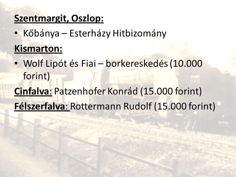 Szentmargit, Oszlop: Kőbánya – Esterházy Hitbizomány. Kismarton: Wolf Lipót és Fiai – borkereskedés (10.000 forint)