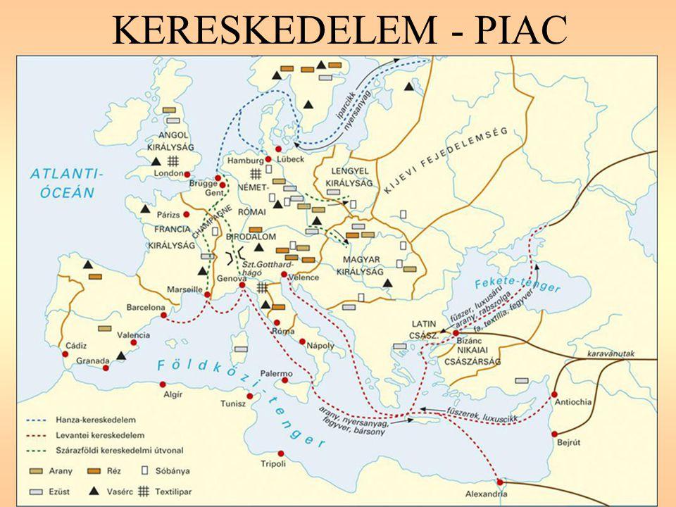 KERESKEDELEM - PIAC