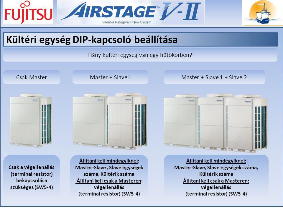 Kültéri egység DIP-kapcsoló beállítása