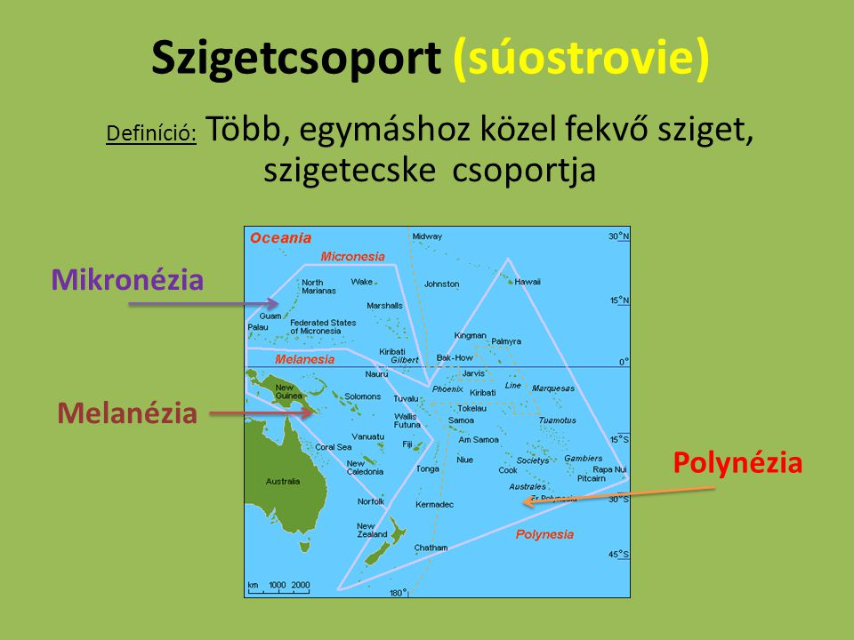 Szigetcsoport (súostrovie)