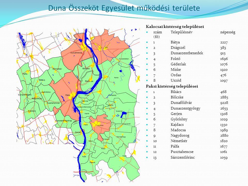 Duna Összeköt Egyesület működési területe