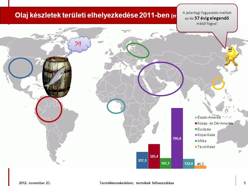 Olaj készletek területi elhelyezkedése 2011-ben (milliárd hordóban)