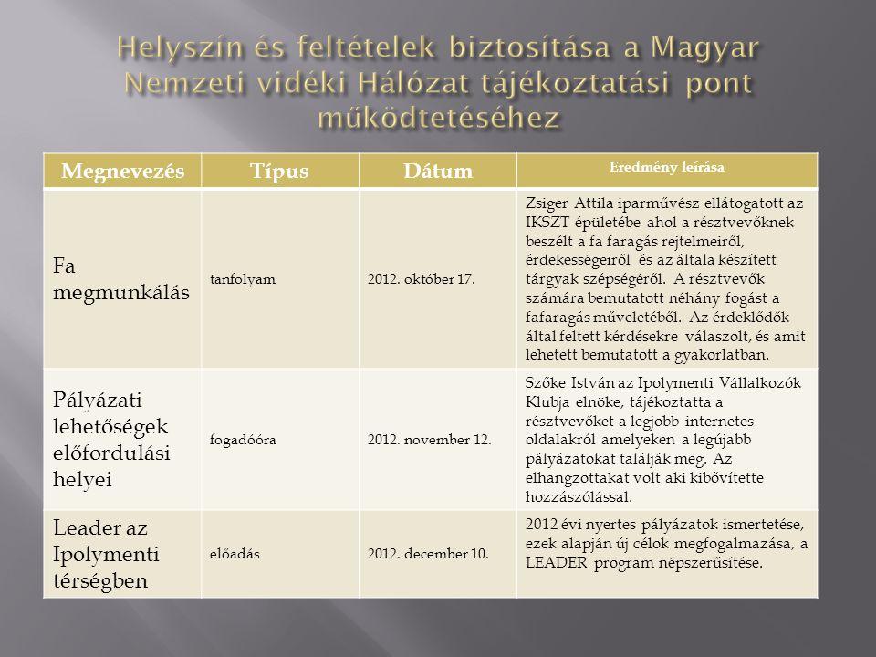 Helyszín és feltételek biztosítása a Magyar Nemzeti vidéki Hálózat tájékoztatási pont működtetéséhez
