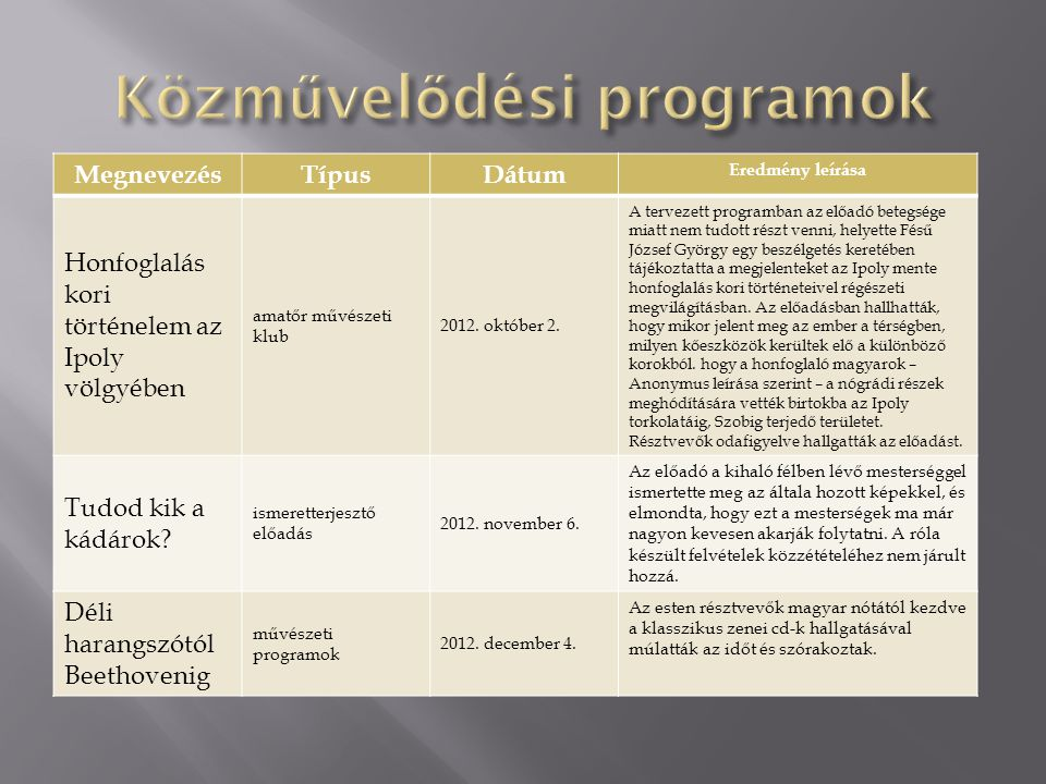 Közművelődési programok