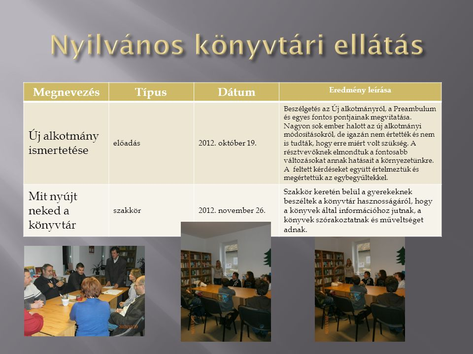 Nyilvános könyvtári ellátás