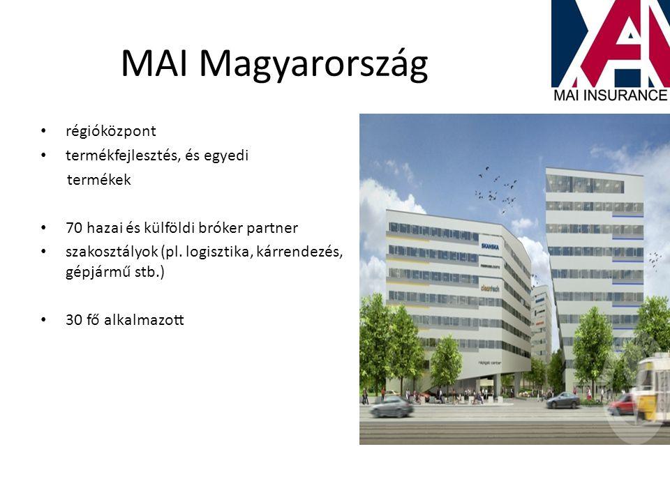 MAI Magyarország régióközpont termékfejlesztés, és egyedi termékek
