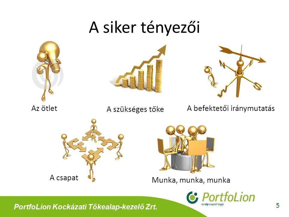 A siker tényezői Az ötlet A szükséges tőke A befektetői iránymutatás