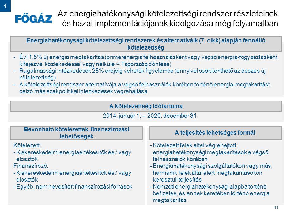 1 Az energiahatékonysági kötelezettségi rendszer részleteinek és hazai implementációjának kidolgozása még folyamatban.