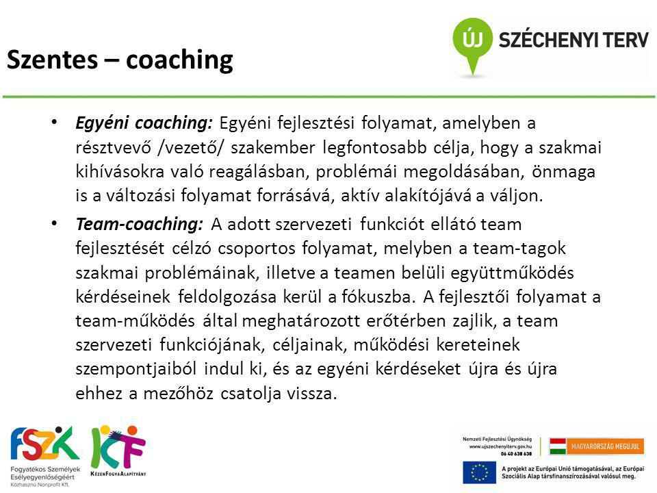 Szentes – coaching