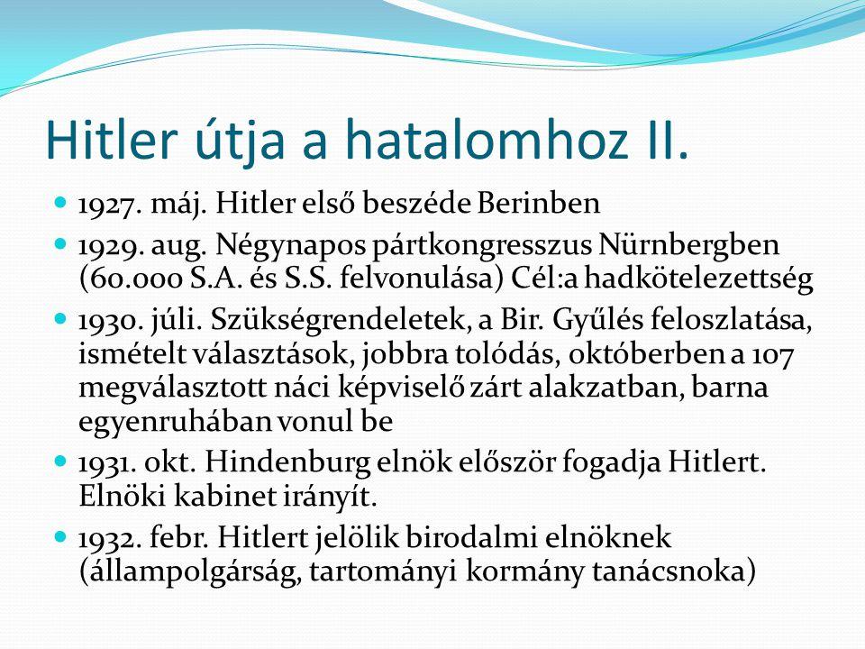 Hitler útja a hatalomhoz II.