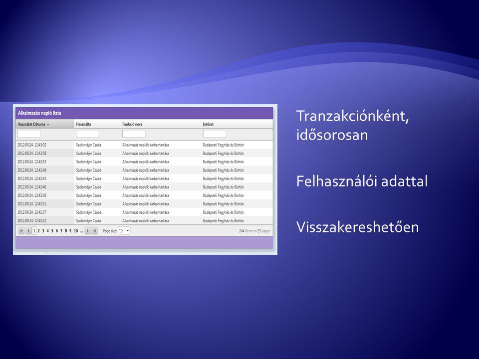 Tranzakciónként, idősorosan Felhasználói adattal Visszakereshetően