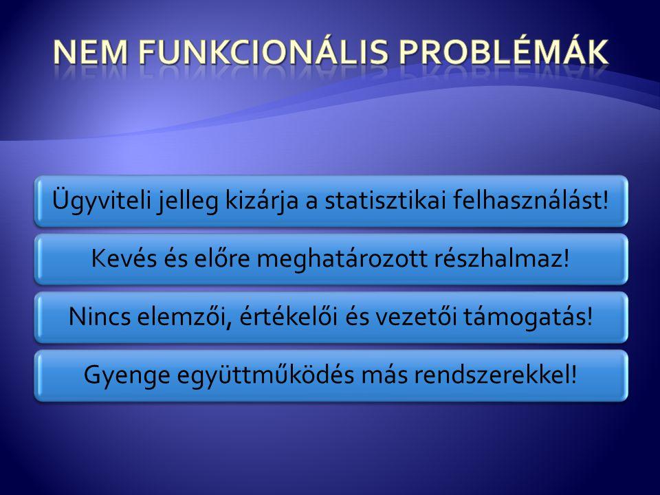 Nem funkcionális problémák