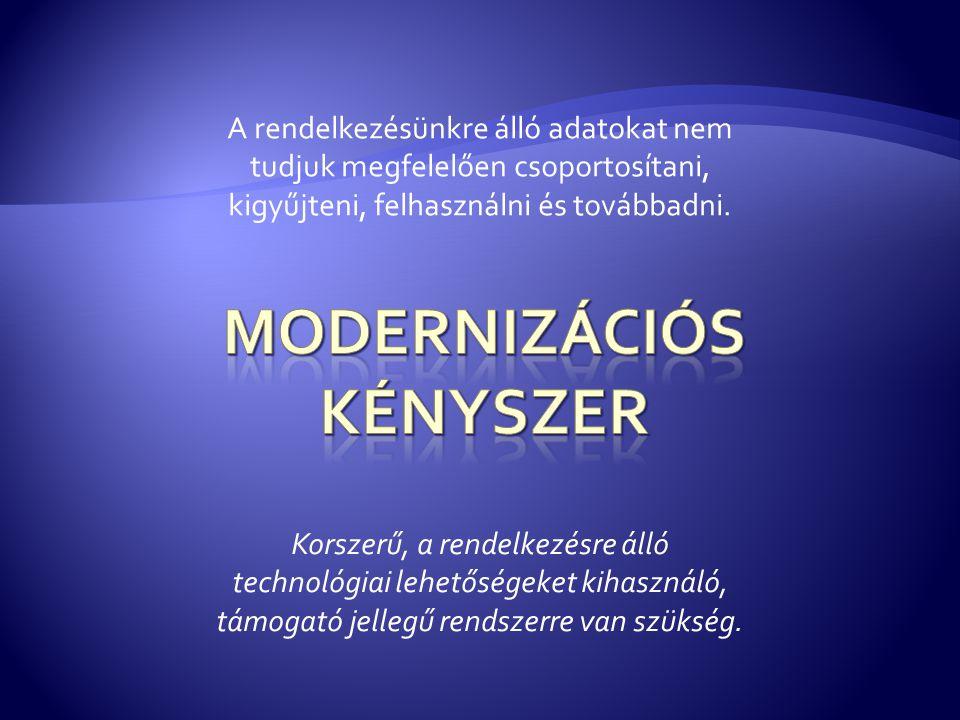 Modernizációs kényszer