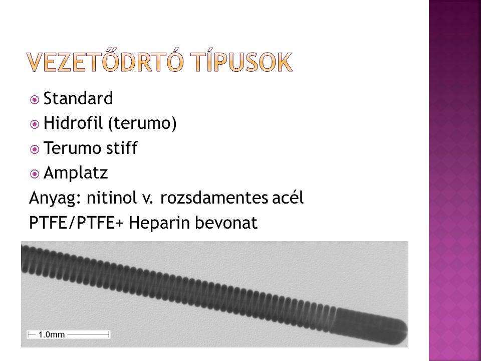 Vezetődrtó típusok Standard Hidrofil (terumo) Terumo stiff Amplatz