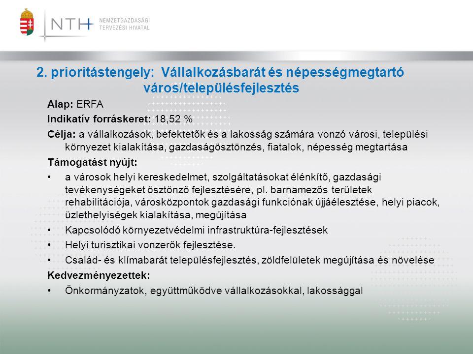 2. prioritástengely: Vállalkozásbarát és népességmegtartó város/településfejlesztés