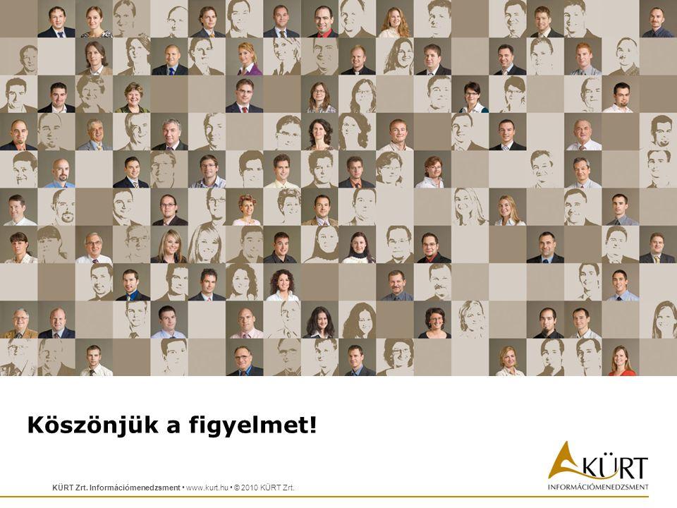Köszönjük a figyelmet! KÜRT Zrt. Információmenedzsment • www.kurt.hu • © 2010 KÜRT Zrt.