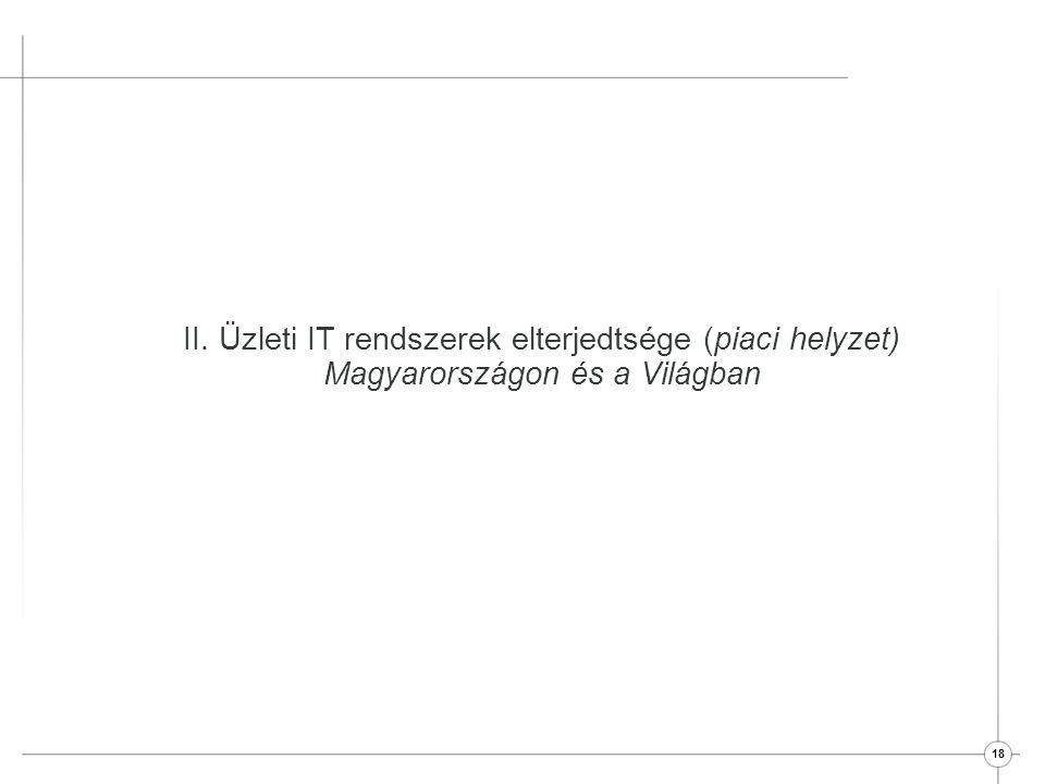 II. Üzleti IT rendszerek elterjedtsége (piaci helyzet) Magyarországon és a Világban