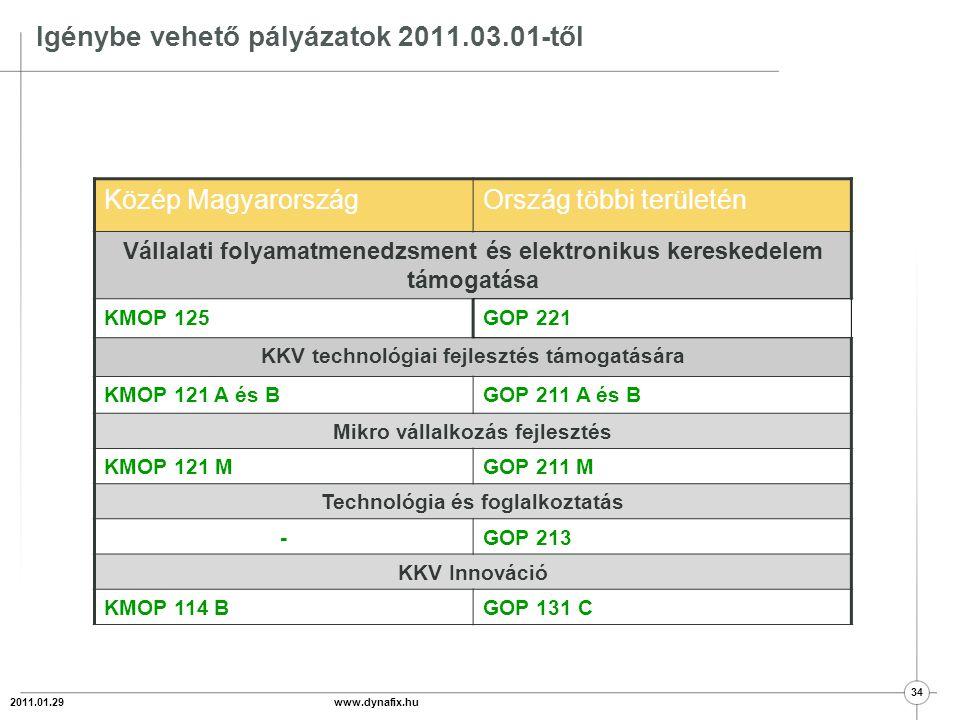 Igénybe vehető pályázatok 2011.03.01-től