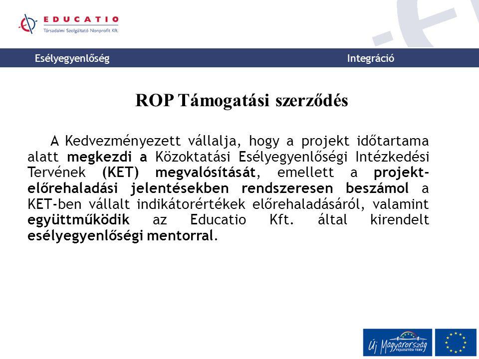 ROP Támogatási szerződés