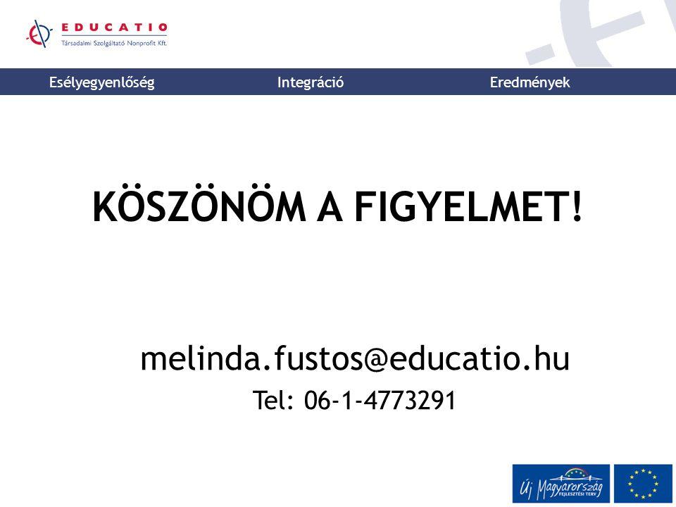 KÖSZÖNÖM A FIGYELMET! melinda.fustos@educatio.hu Tel: 06-1-4773291